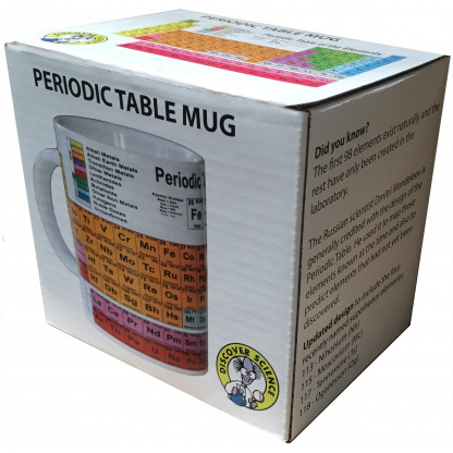 Periodic Table Mug box