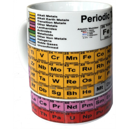 periodic table mug other side view