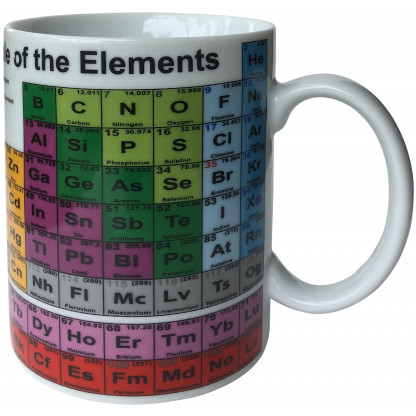 Science Novelties Image