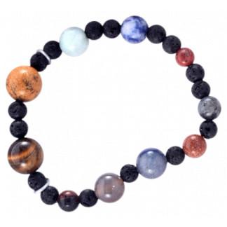 Planetary Bracelet