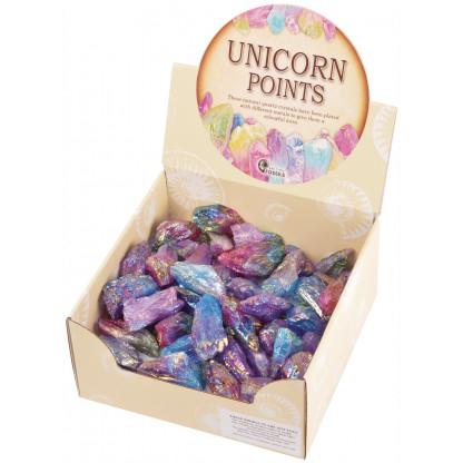 Unicorn points display
