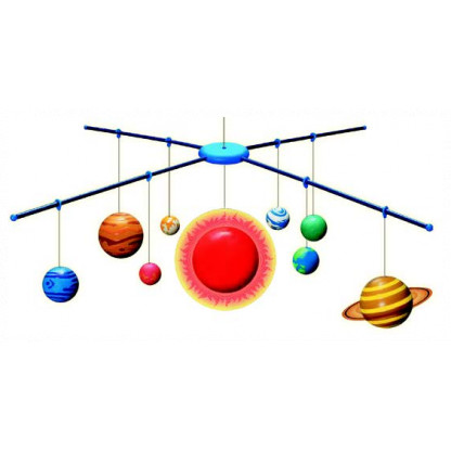 5720 3 Kit includes a 32 page reference book, wall chart and a model of the solar system mobile to assemble.